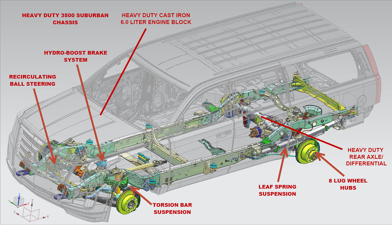 Becker Automotive Design Luxury Transport Coaches Sprinter Van Chevy Torsion Bar Diagram We Use This 1 Ton Suburban Chassis Because All Other Gm Suvs Are Built For Light Duty Using A 1500 Has Gross Vehicle